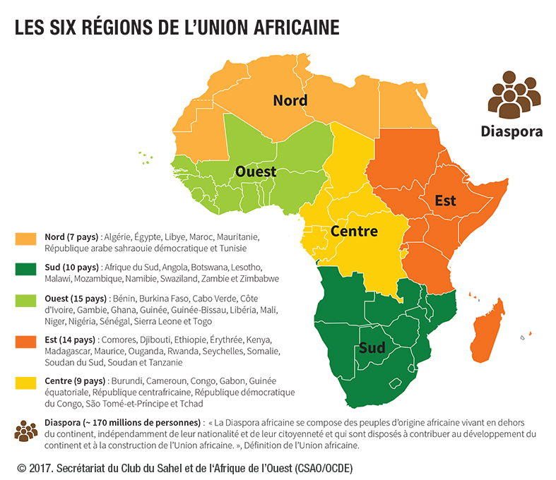 Carte De Lafrique De Louest Pdf.Les Six Regions De L Union Africaine West Africa Gateway